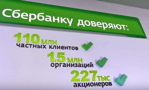 Кредит зарплатным клиентам банка Сбербанк