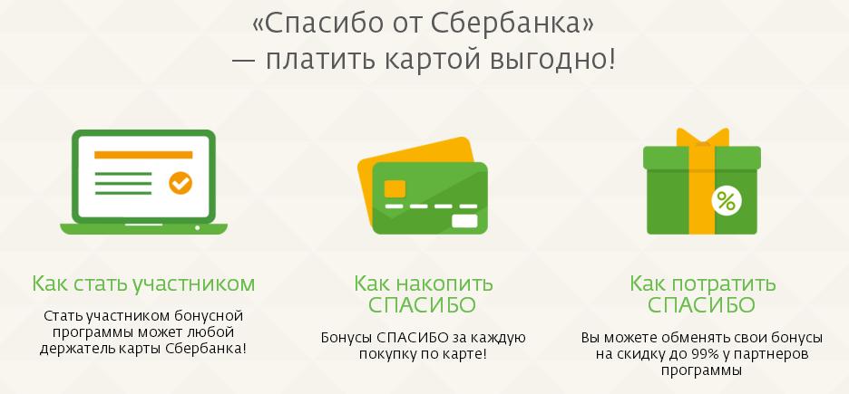 Спасибо от Сбербанка - платить картой выгодно!