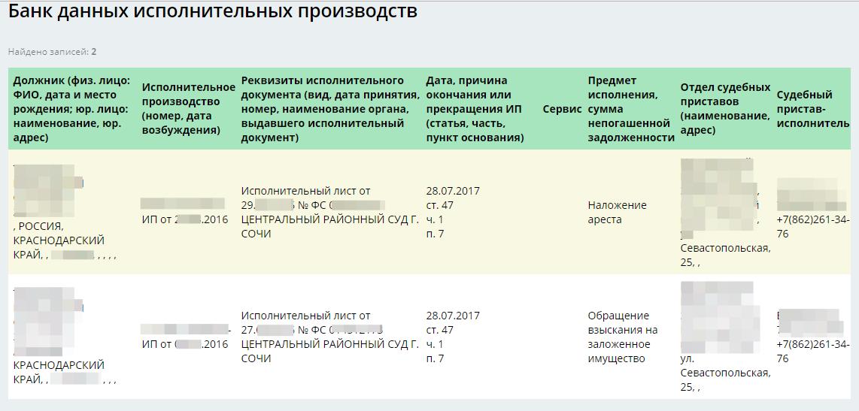 Выгрузка из базы исполнительных производств ФССП