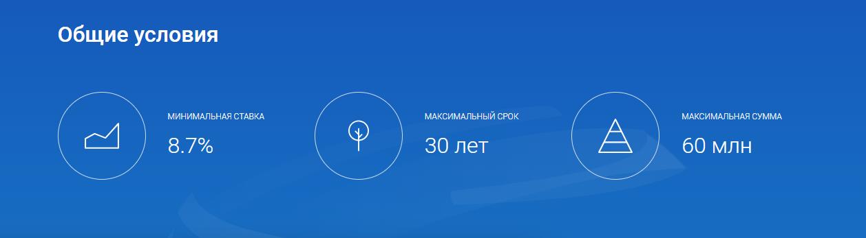 Условия кредитования в Газпромбанке