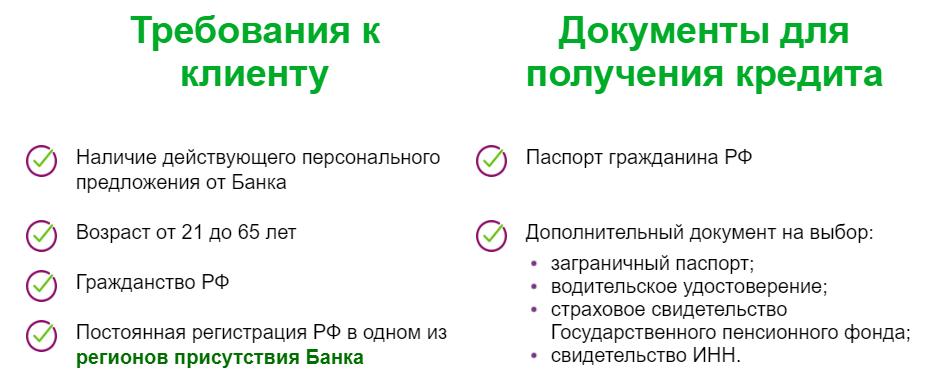 Требования к клиенту на кредит в Сетелем Банке
