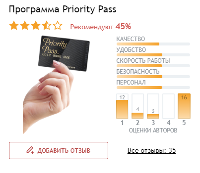 otzovik.com - Отзывы по программе Priority Pass