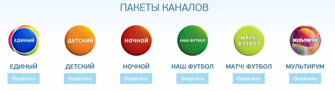 Как оплатить Триколор ТВ через интернет банковской картой Сбербанка