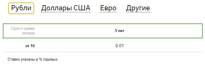 Poryadok-zaklyucheniya-dogovora