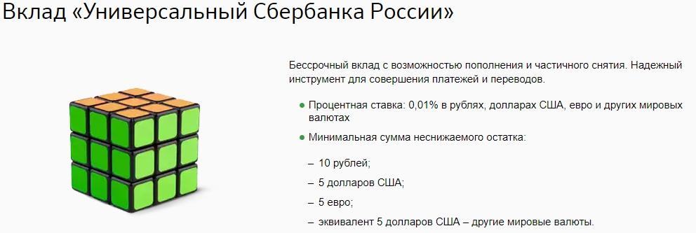 Изображение - Вклад «универсальный» от сбербанка Vklad-Universalnyiy