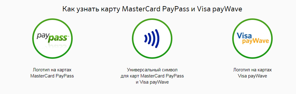 Как узнать карту Visa PayWave и MasterCard PayPass