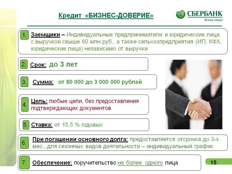 Взять кредит в почта банке пенсионеру какие условия