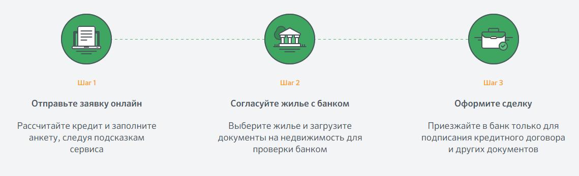 Изображение - Можно ли продлить срок ипотеки в сбербанке 2018-08-09_19-00-05
