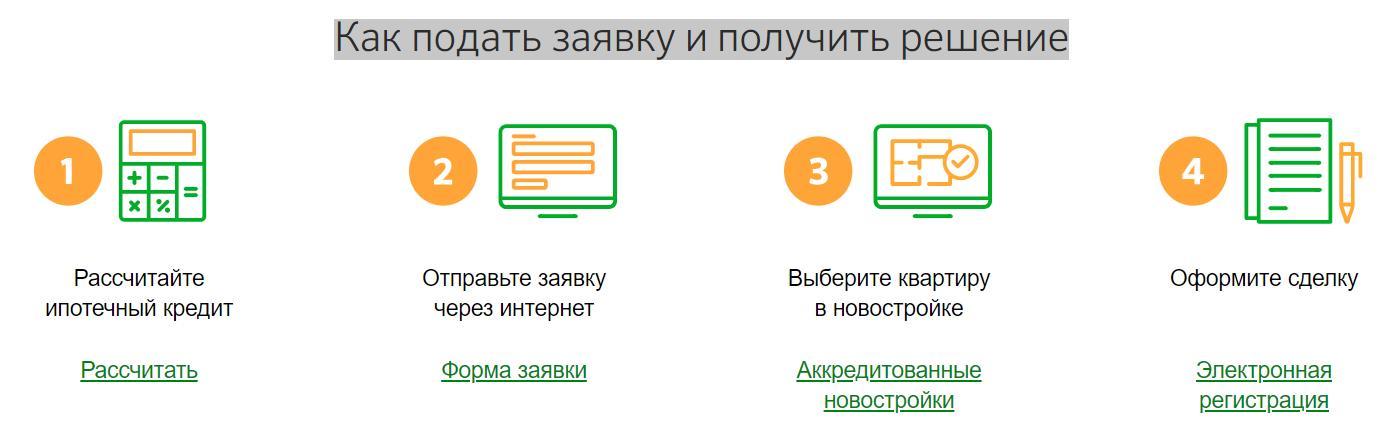 Изображение - Ипотека по двум документам в сбербанке калькулятор, условия, проценты и требования по первоначальном 2018-08-15_12-20-01