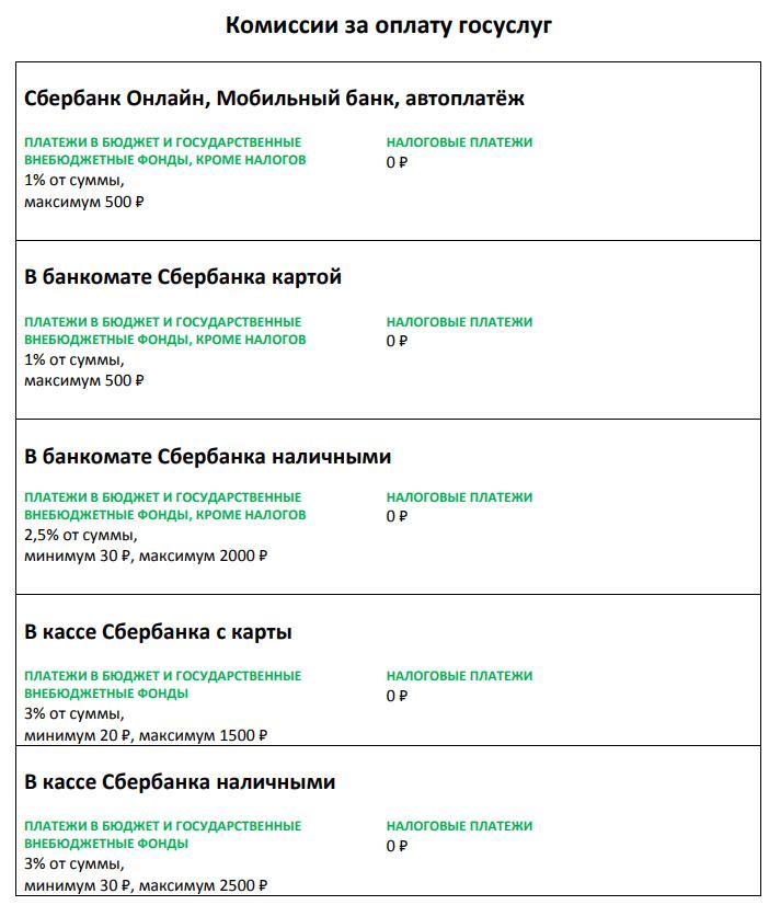 Изображение - Как можно оплатить налоги и услуги жкх картой сбербанка 2018-09-11_11-07-59