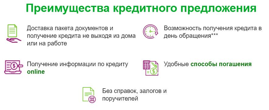 сетелем банк потребительский кредит наличными хоум кредит банк кузнецк адрес
