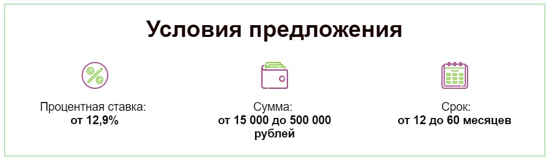 сетелем банк заявка на кредит онлайн убрир